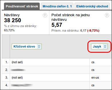 Časť tabuľky v Google Analytics s možnosťou výberu druhého segmentu
