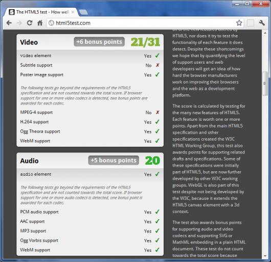 Google Chrome - podpora multimédií v rámci HTML 5