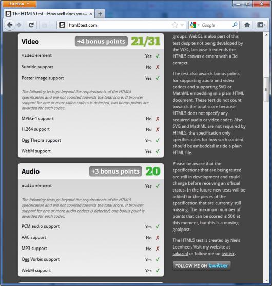 Mozilla Firefox - podpora multimédií v rámci HTML 5