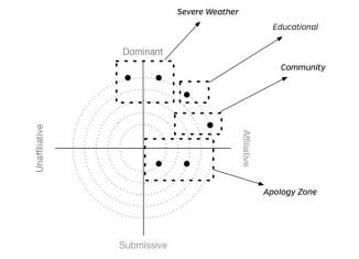 osobnostni mapa
