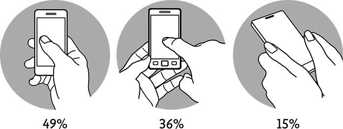 jak držíme mobilní telefon
